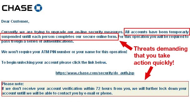 Phishing-threats